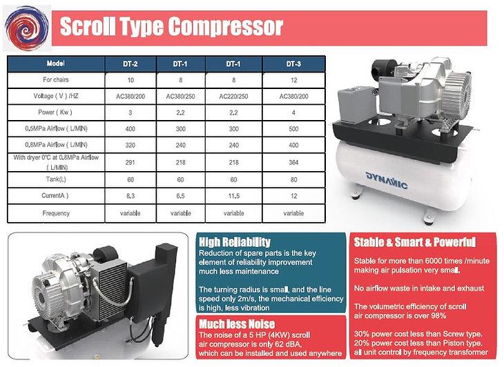 Oil Less Scroll Compressor