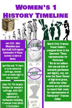 Womens Suffrage Timeline 1
