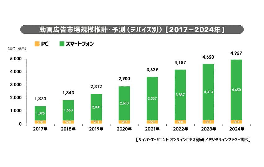 5G-chart-JP-e1569352423608.png