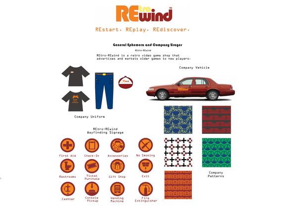 REtro-REwind Branding Overview