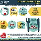 hungercount 2019.png