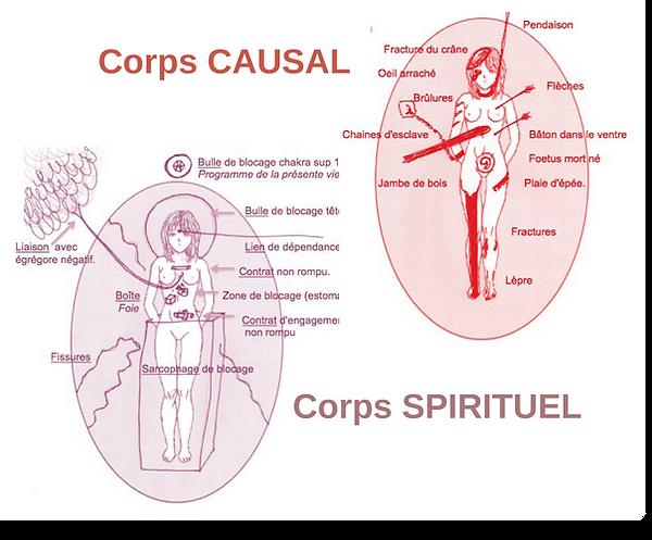 causal spirituel.png