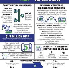 Build KCI 2019 Year in Review