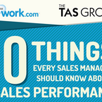 10 Things Every Sales Manager Should Know About Sales Performance [Infographic] →