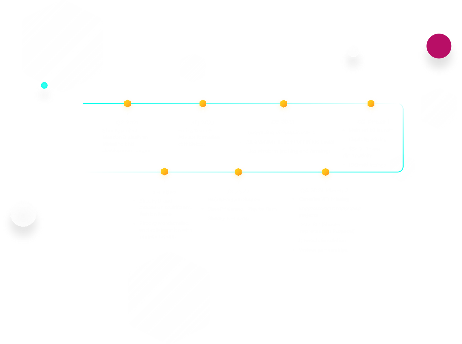 Updated Roadmap 1.1.png