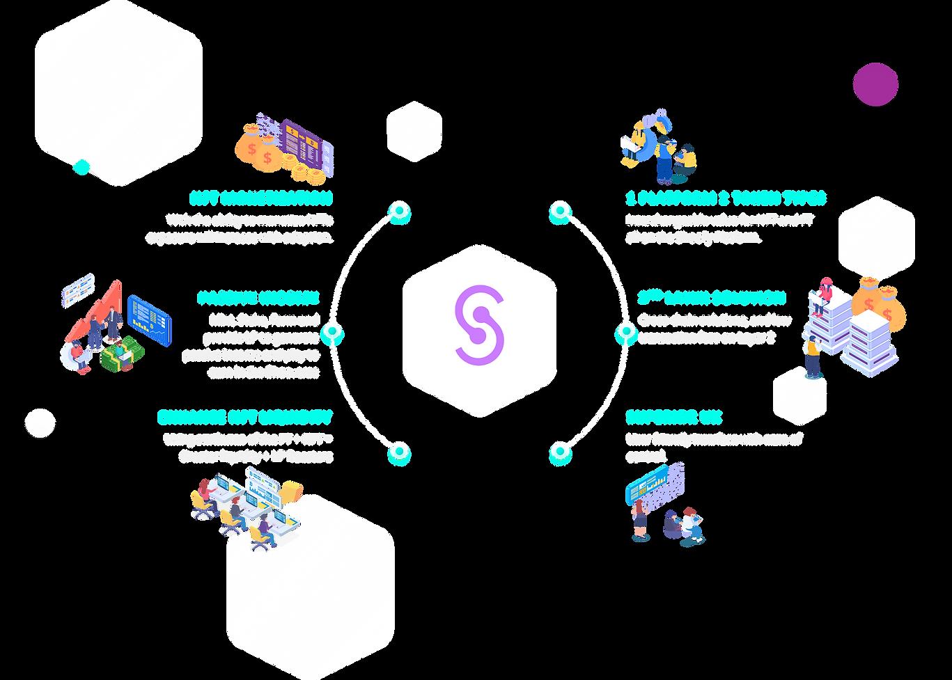 Shoefy Platform .png