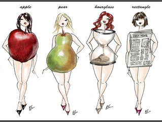 Do You Know Your Body Shape?