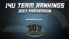 14U Preseason Team Rankings Announced!
