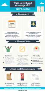Nonprofit Hiring Infographic by Pat Libby Consulting