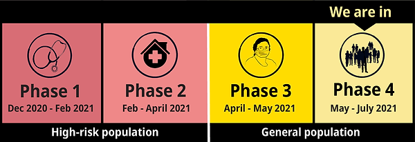 covid phases.jpg.png