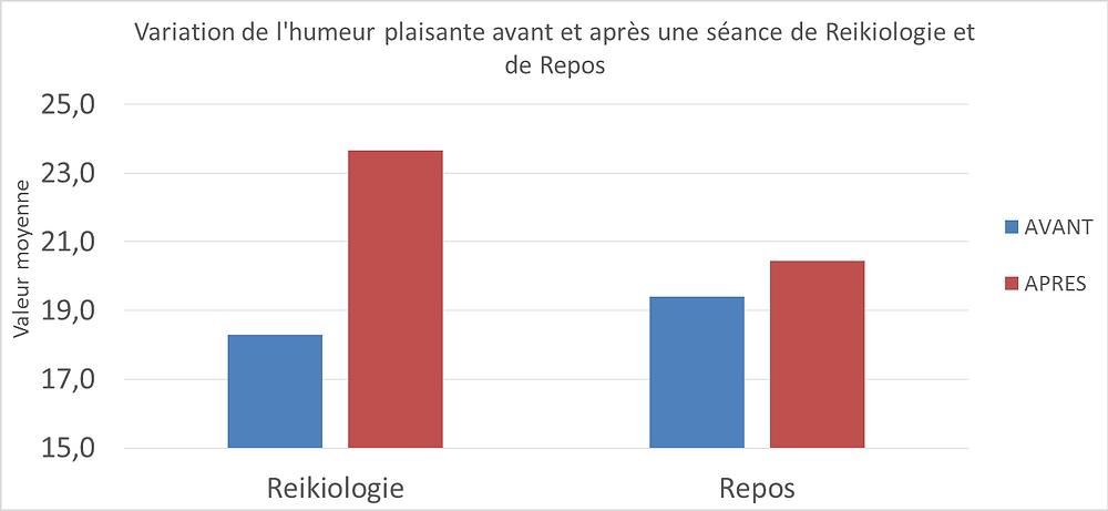 Reikiologie-cliniquement-prouve3.png