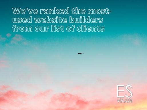 Our Top Website Building Platforms, Ranked.