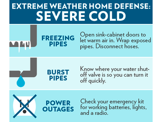 Freezing Temps! Drip Your Faucets