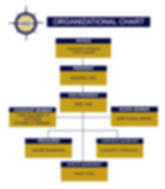 ORGANIZATIONAL CHART revised FA insert.j