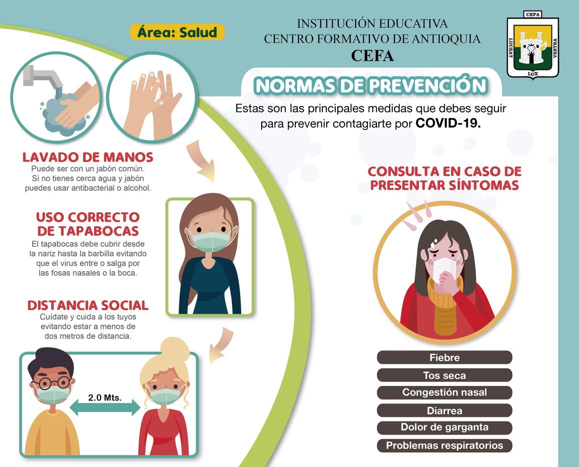 Normas de Prevención Covid19