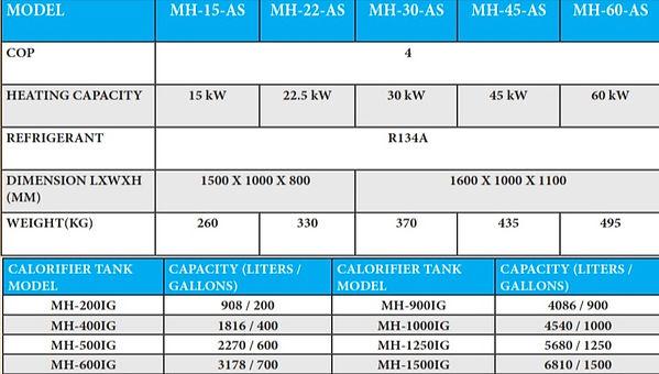 MH%20Specification_edited.jpg