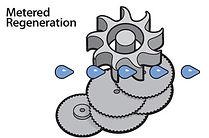 meter regeneration.jpg