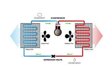 how-a-heat-pump-works-in-cooling-mode.jp