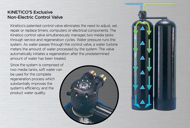 non electric control valve.jpg