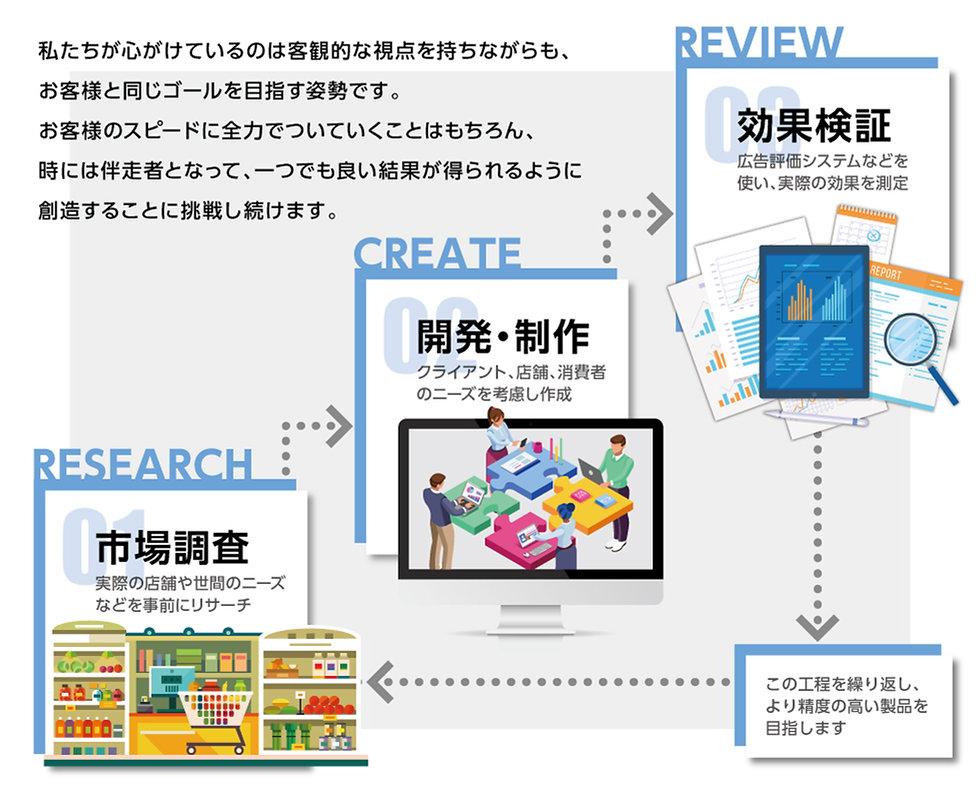 03_企業理念.jpg
