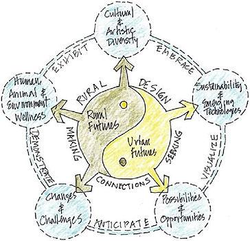 Cittar_Wellness_Innovations_Future.jfif