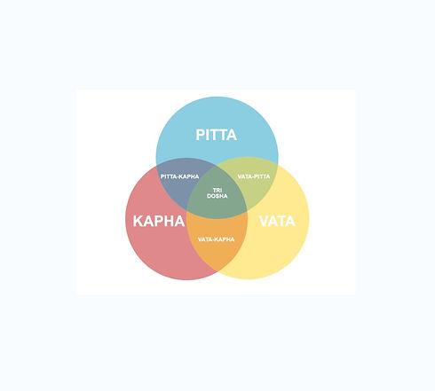 Tyoga Pitta_edited.jpg