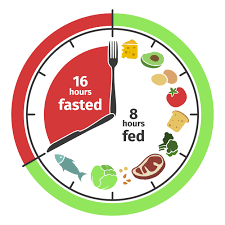 What is intermittent fasting (IF) and how can it help you lose weight?