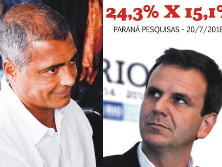 Romário, Paes e Garotinho devem disputar triangular final, mas 'Baixinho' é favorito, diz pe