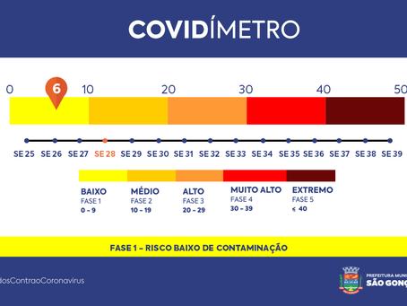 São Gonçalo tem baixo risco de contaminação por covid-19, diz Prefeitura