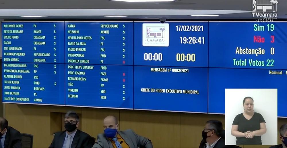 Novo painel de votações do Plenário/Foto: Divulgação