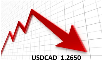USDCAD Probing 25-month Low