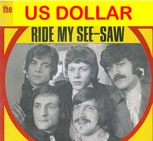 US Dollar -Ride A See-Saw