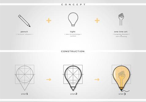 Concept | D.S.A. Tutor