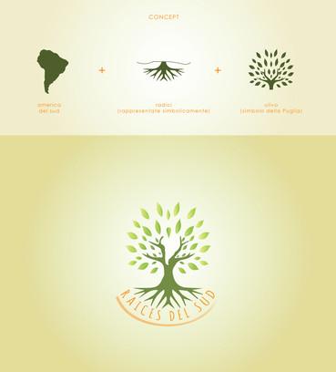 Concept | Raices Del Sud