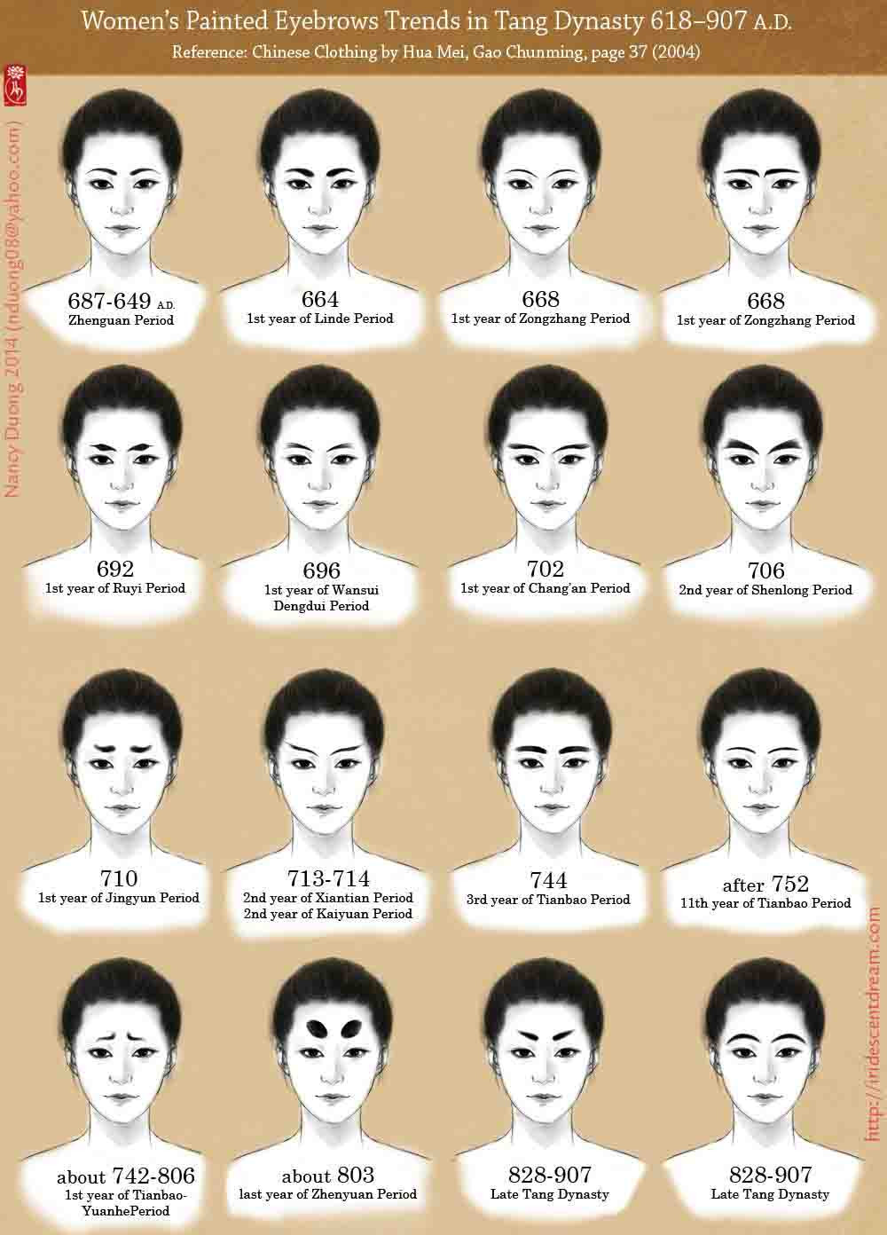 Edu-Pal China: Women's Painted Eyebrows Trends in Tang Dynasty