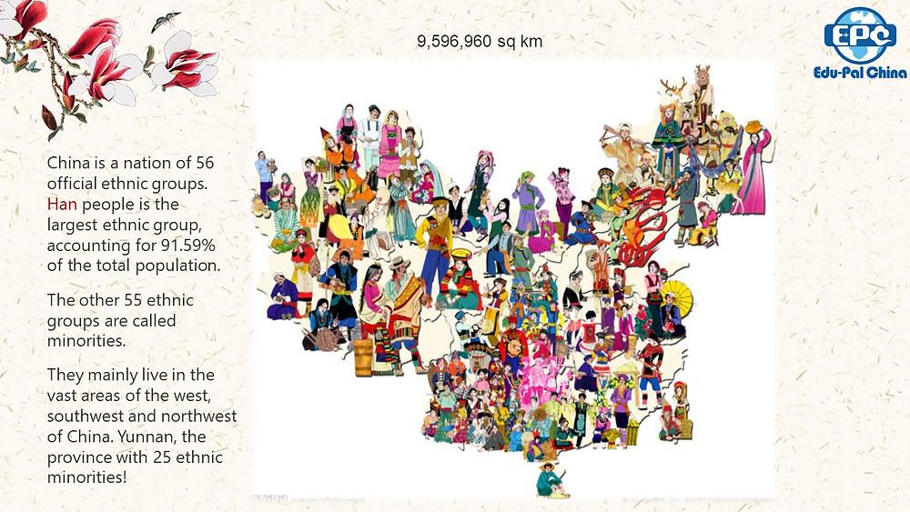 Edu-Pal China: Chinese Ethnic Groups