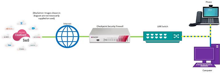 secure port.png