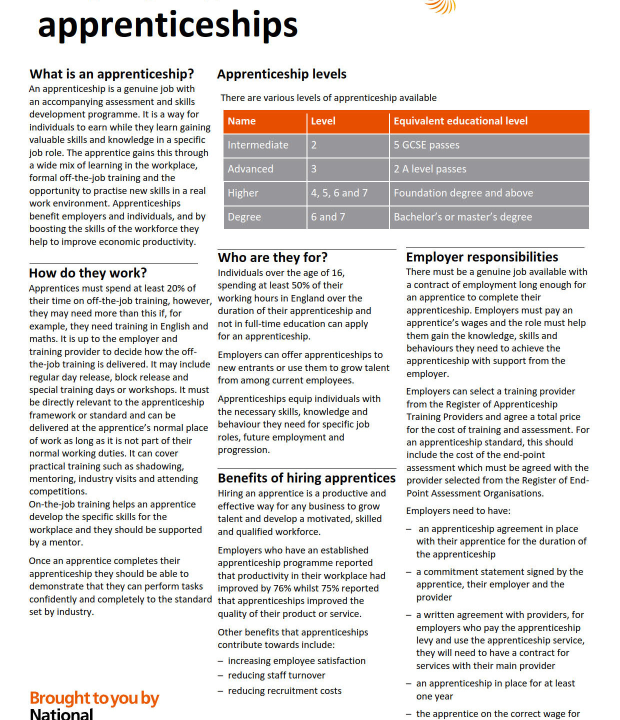 Employer_guide_to_apprenticeships_1