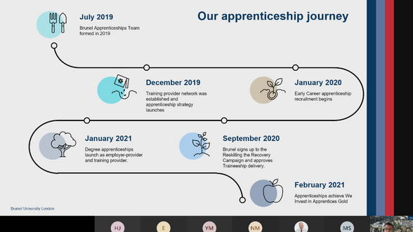 Apprenticeships: A Pathway to Success