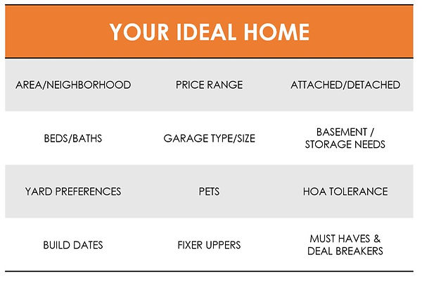 your ideal home.jpg