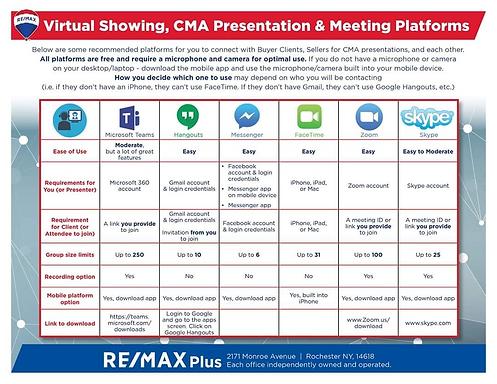 virtual meeting platforms.png