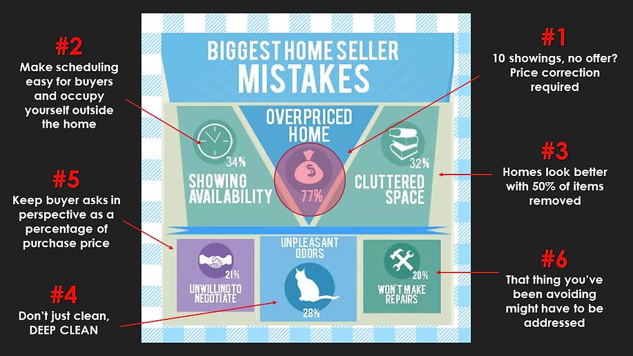 6 mistakes.png