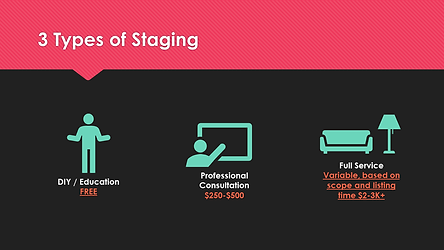 types of staging.png