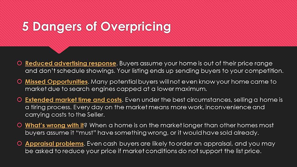 5 Dangers of Overpricing.png