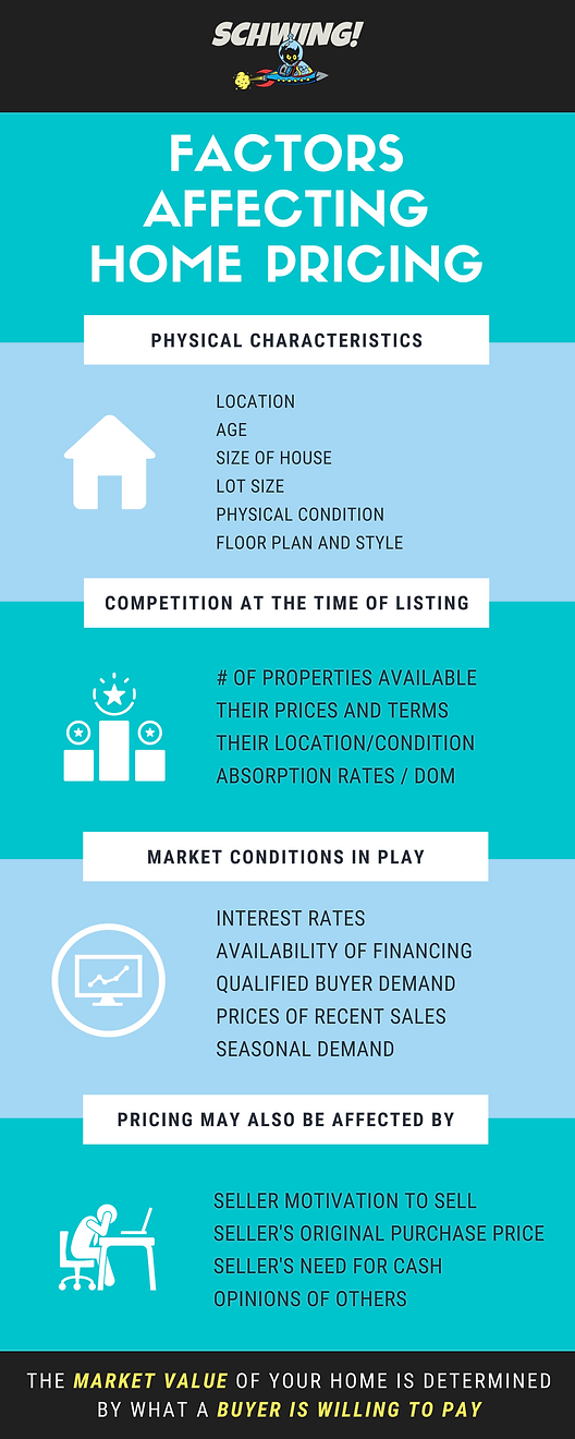 factors affecting your home value (1).pn