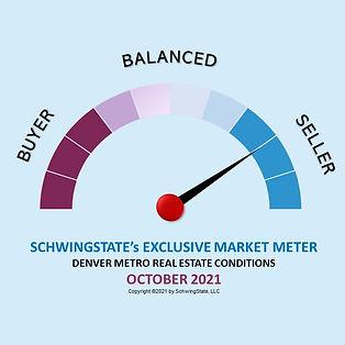 OCT Market Conditions Indicator.jpg