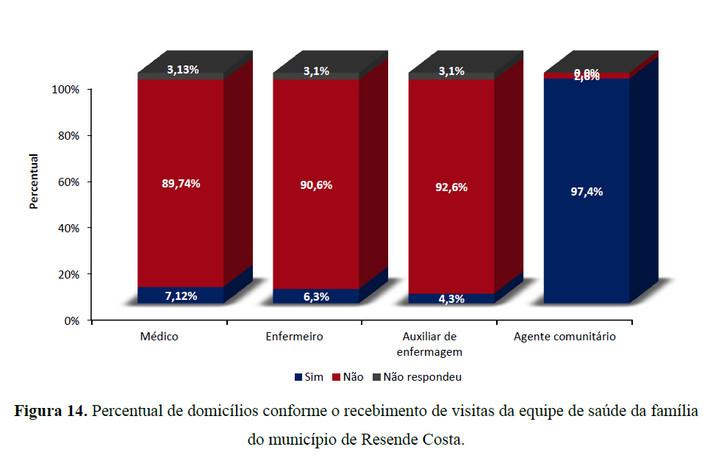 PESQUISA EM SAÚDE PÚBLICA: AVALIAÇÃO DE DESEMPENHO E SATISFAÇÃO DO USUÁRIO