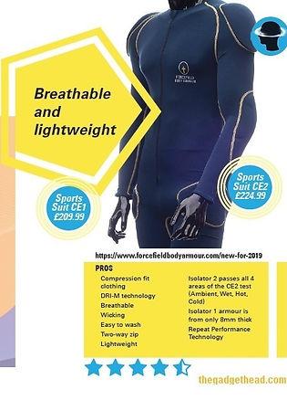 Sport Suit in Gadgethead magazine - righ