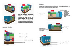 Senegal Case Study Booklet 05