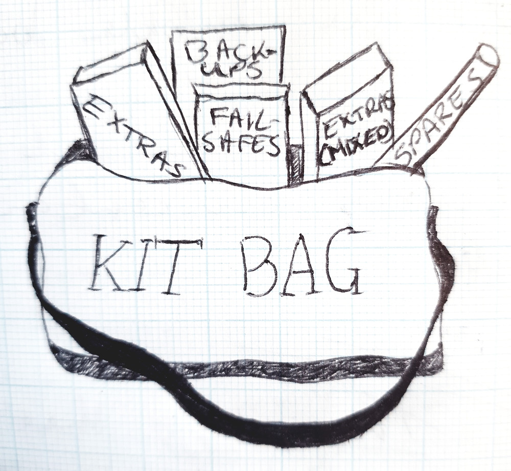 sketch of kit bag containing spares, extras, back-ups and fail-safes